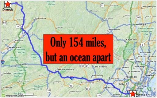 shale distance