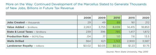 Severance Tax 8