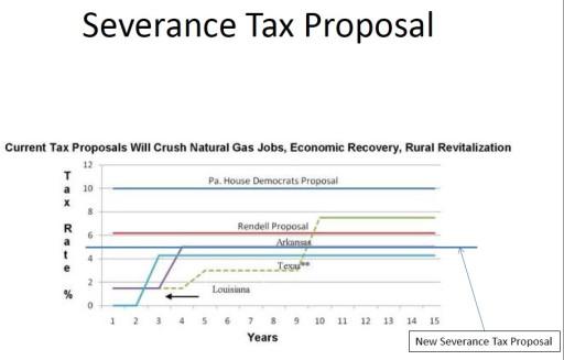 Severance tax 16