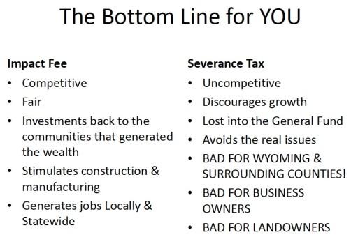 Severance Tax 19