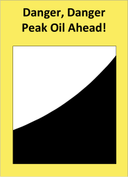 Shale Revolution - Peak Oil