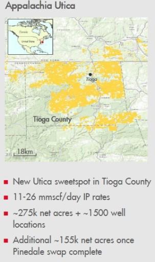 Shell Utica Shale