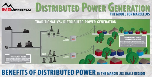 distributed power generation planning and evaluation pdf