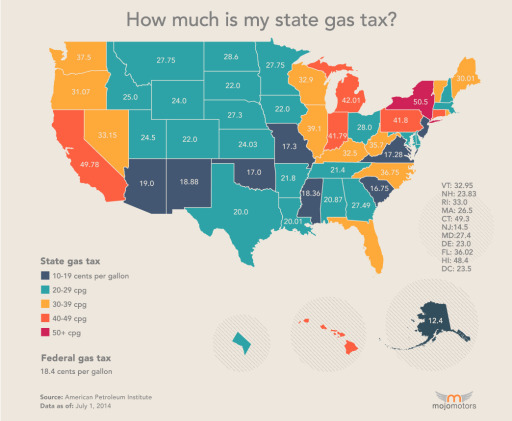 state-gas-tax-infographic-2014-10-81