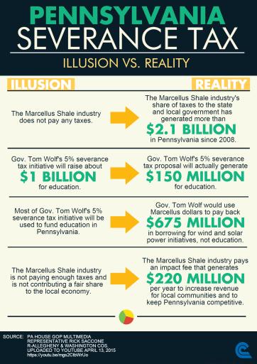 Severance Tax Illusions