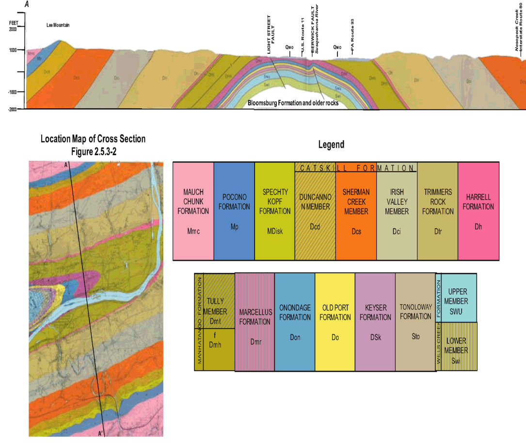 Marcellus Shale Cross Section