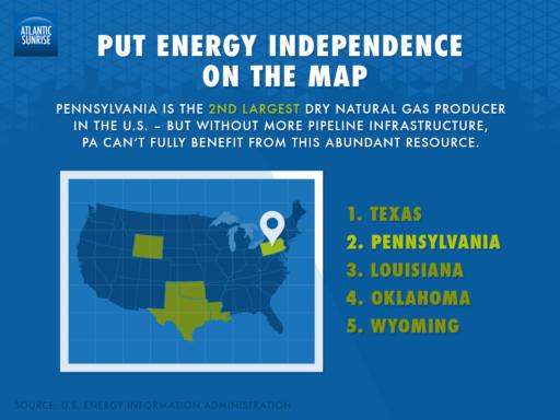 energy indpependence