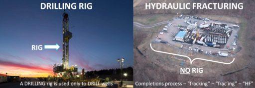 EPA Fracking Study