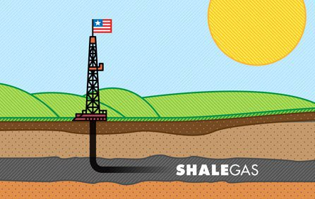 natural gas lessons-from-the-shale-revolution