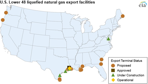 LNG Export Facilities