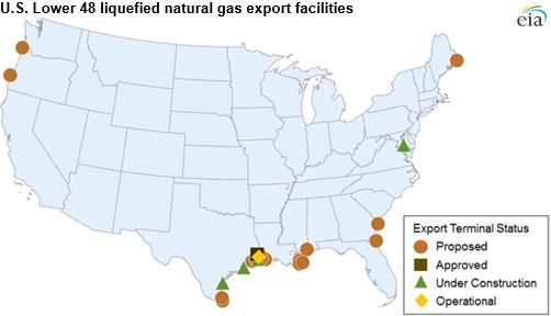 LNG Export Facilities