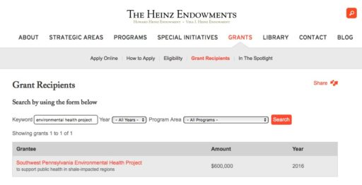Heinz Endowments