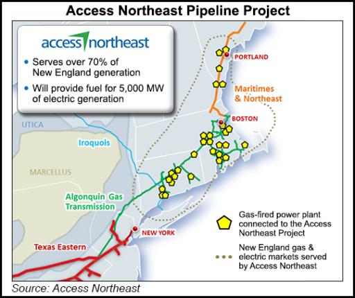 Northeast Natural Gas Companies