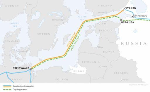 Nord Stream 2 Plan