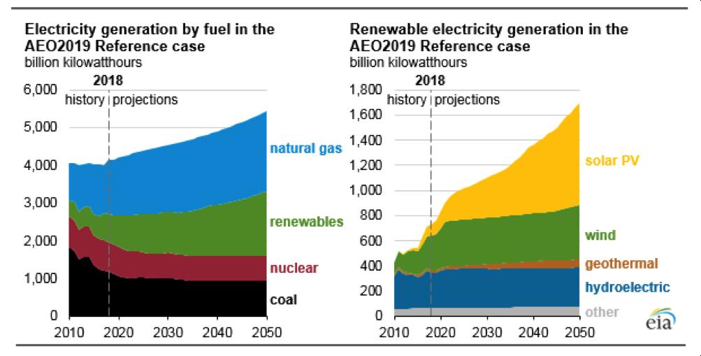 solar tax credits