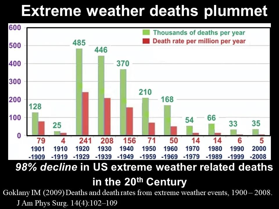 Pennsylvania Climate Action PLan